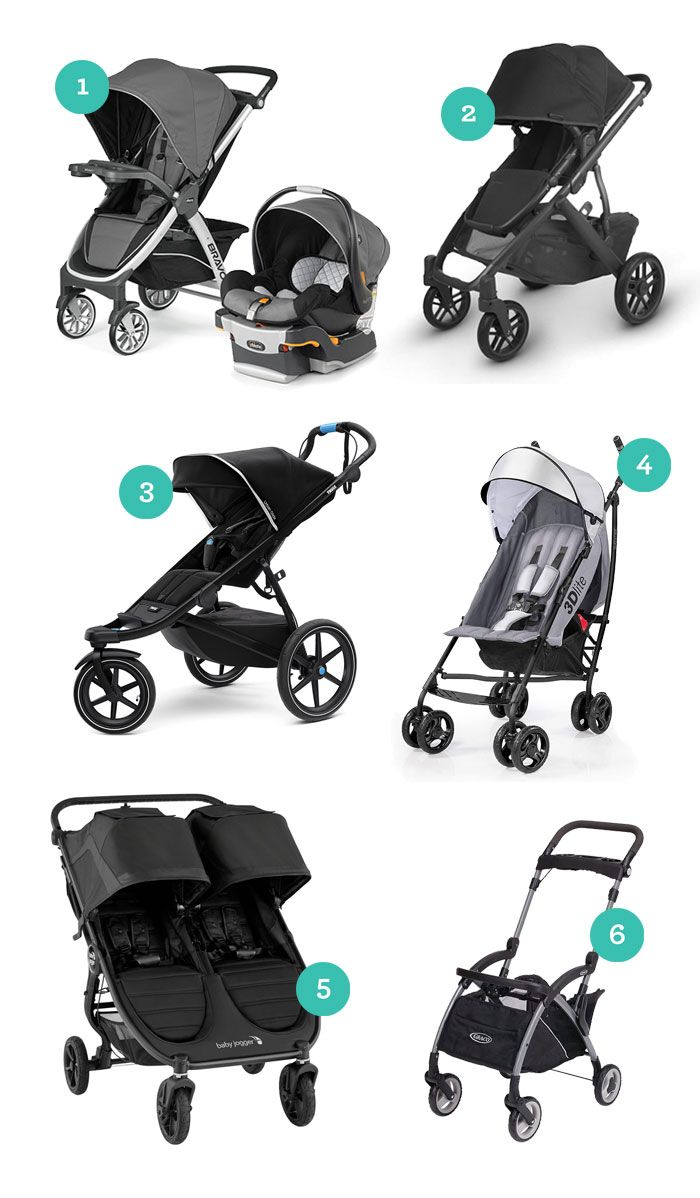 6 different types of strollers