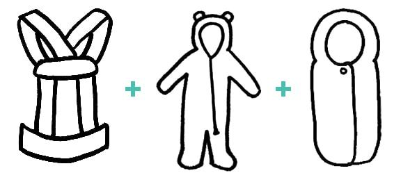 How to dress baby for cold in a carrier + bunting suit + baby carrier cover