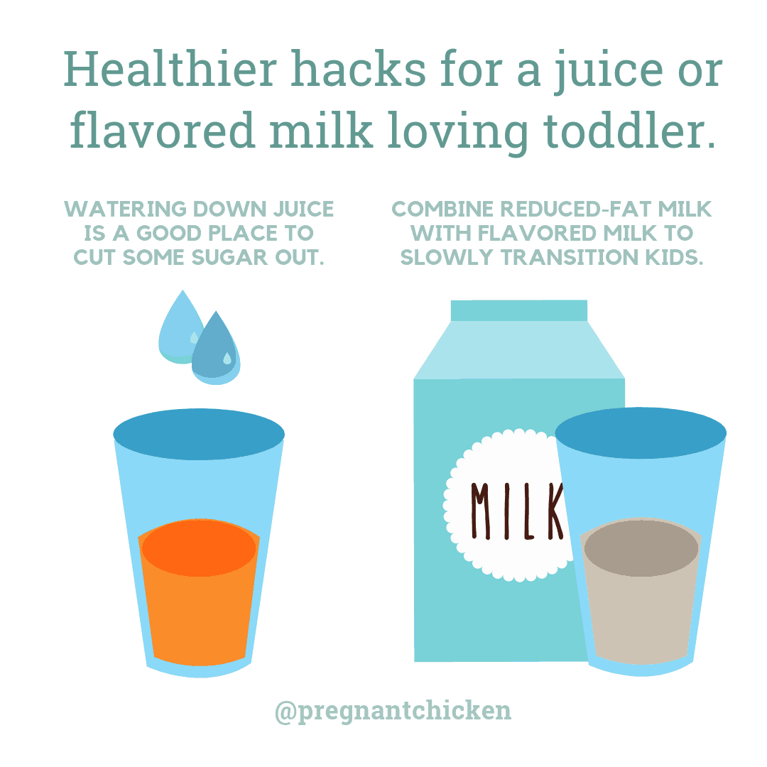 beverage guidelines for babies and kids graphic