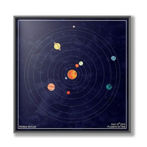 custom print showing how planets are aligned on a special date